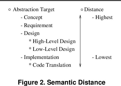 Pdf A Framework For Classifying And Comparing Software Reverse Engineering And Design Recovery Techniques Semantic Scholar