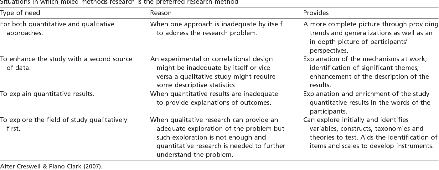 Mixed methods research in mental health nursing  - Semantic