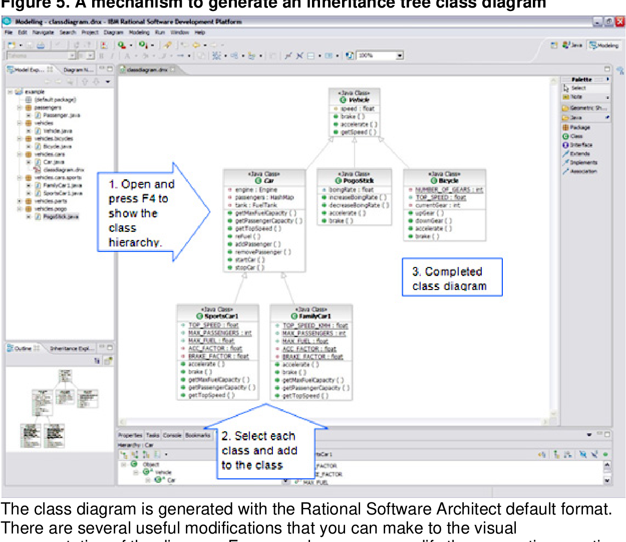 Pdf Reverse Engineering Uml Class And Sequence Diagrams From Java Code With Ibm Rational Software Architect Semantic Scholar