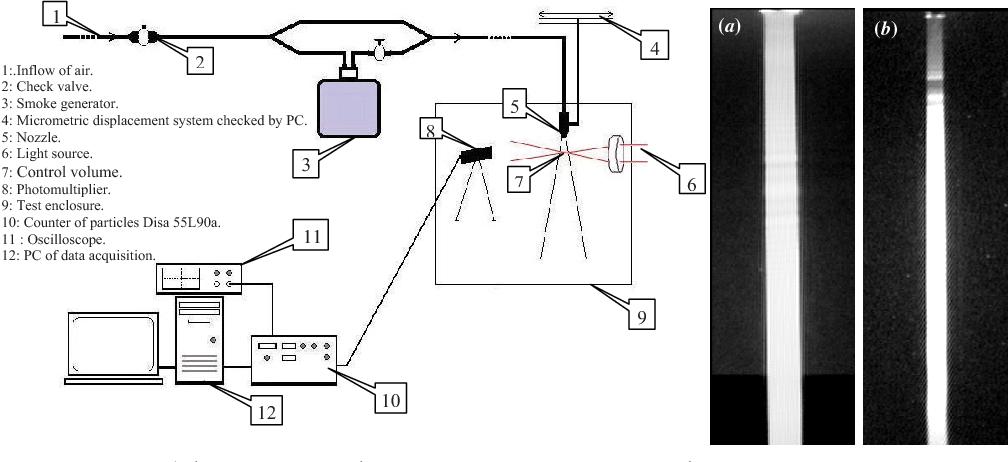 PDF] Low Reynolds Numbers LDA-Experimental Analysis of the