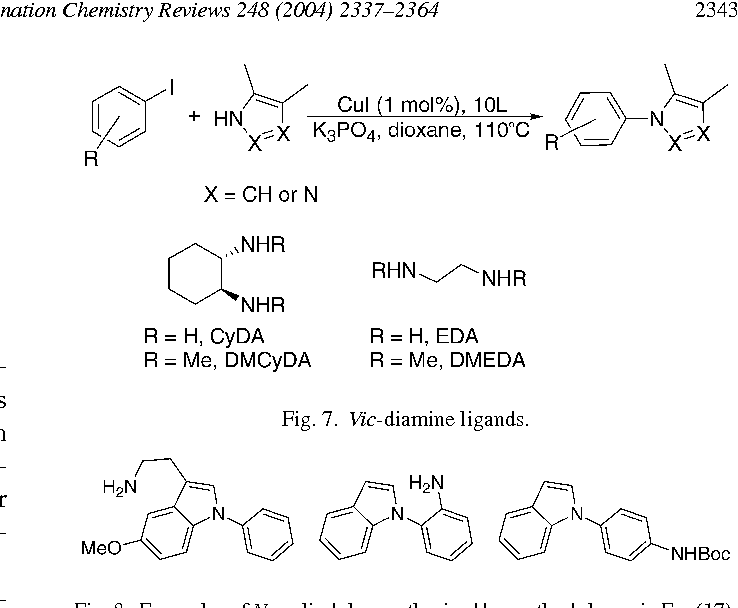 Copper in cross-coupling reactions: The post-Ullmann