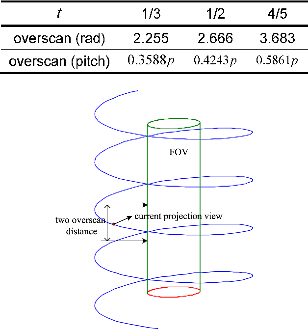 Fast Katsevich Algorithm Based on GPU for Helical Cone-Beam