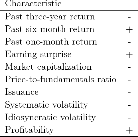 Psychology-based Models of Asset Prices and Trading Volume