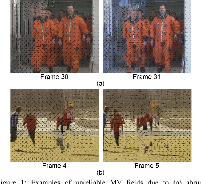 Figure 1 from Robust video frame rate up-conversion (FRUC