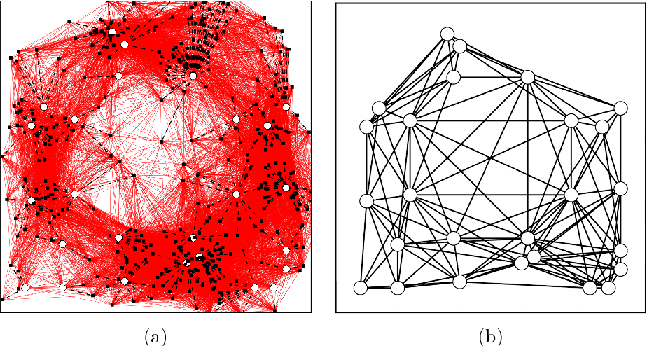 Figure 6 From Spectrum Graph Coloring To Improve Wi Fi