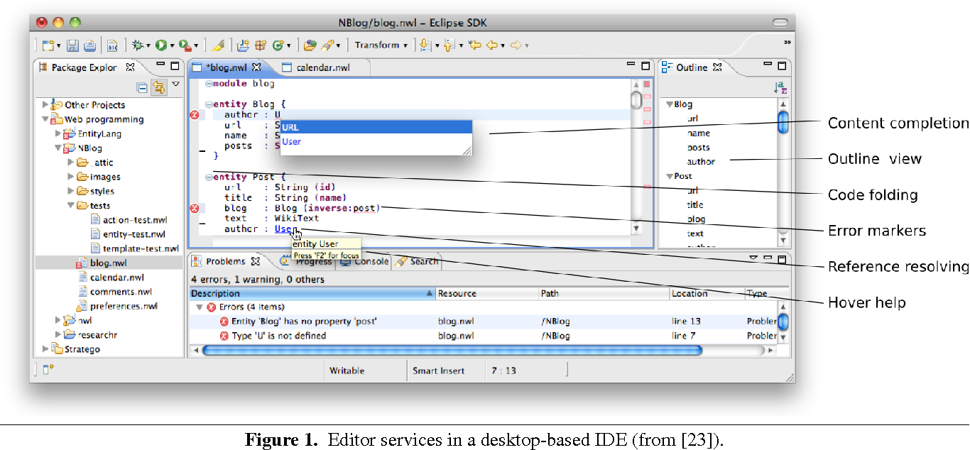 Figure 1 from Software development environments on the web