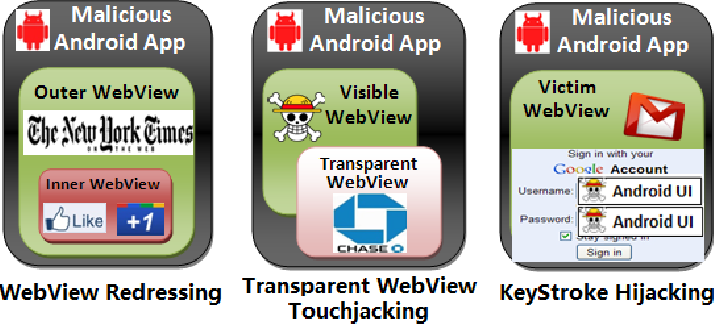 Touchjacking Attacks on Web in Android, iOS, and Windows
