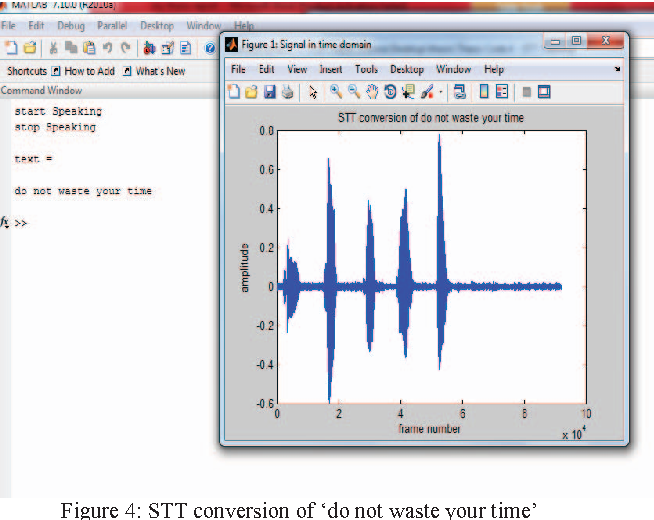 A real time speech to text conversion system using