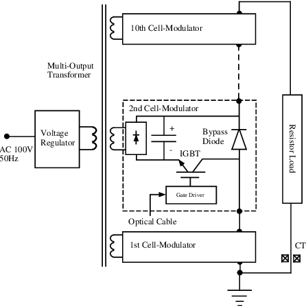 Figure 3 from HIGH-POWER KLYSTRON MODULATOR USING SOLID ... on