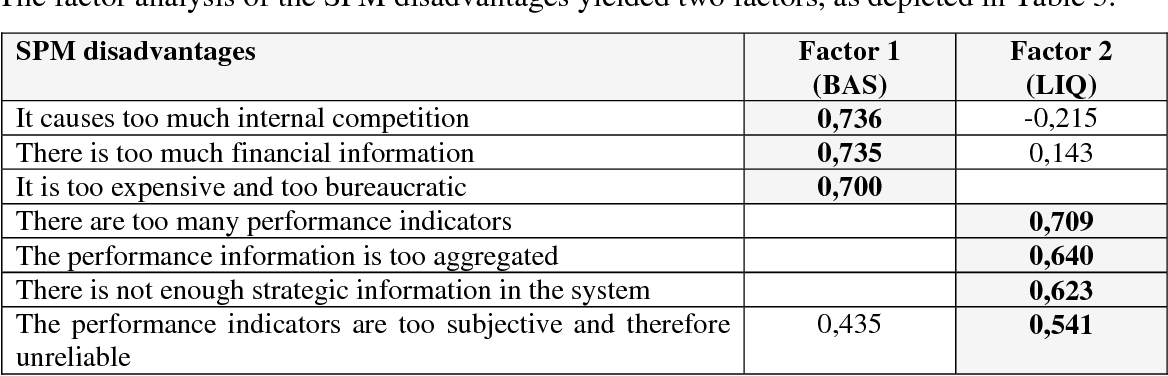PDF] Strategic Performance Management in Practice