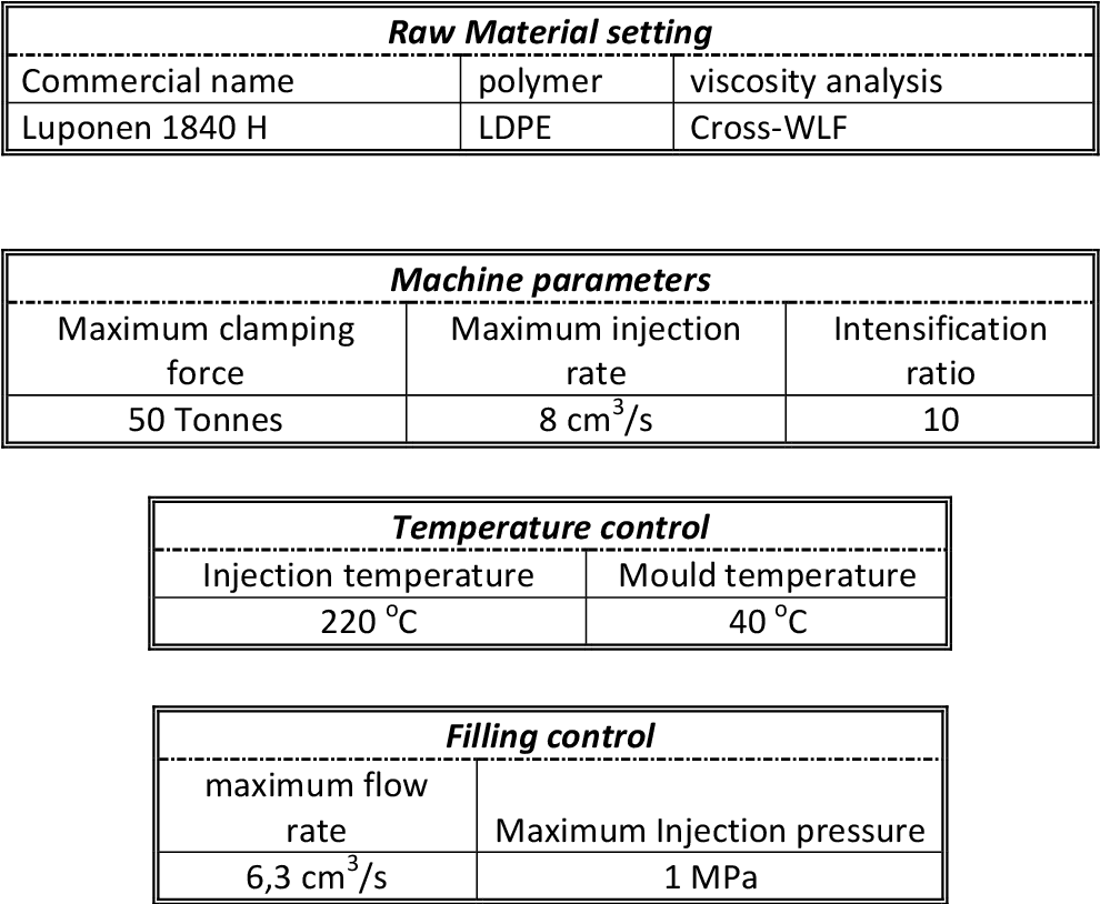 Pdf Manufacturing And Rheological Analysis Of Spiral Flow Test Piece Semantic Scholar And the common ratio q=13. spiral flow test piece