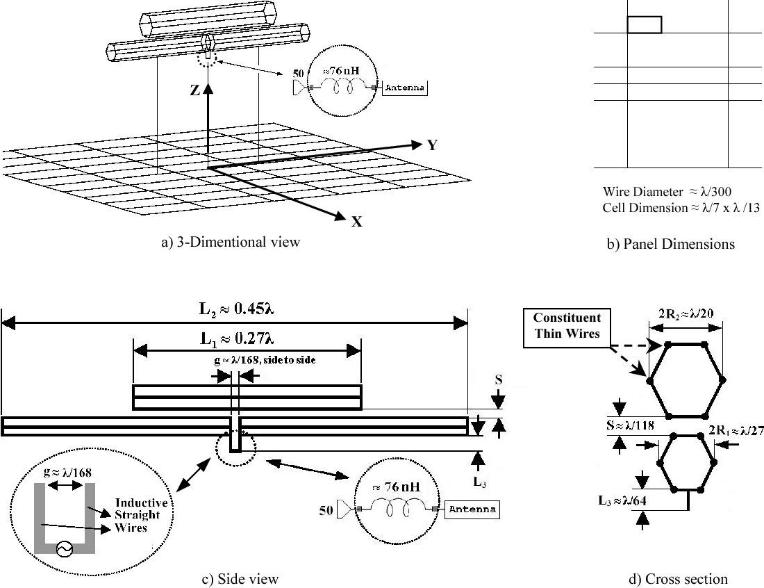 Figure 1 from Design of a Wideband Panel Sleeve Dipole ... on