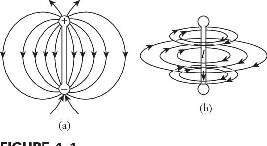 figure 4–1