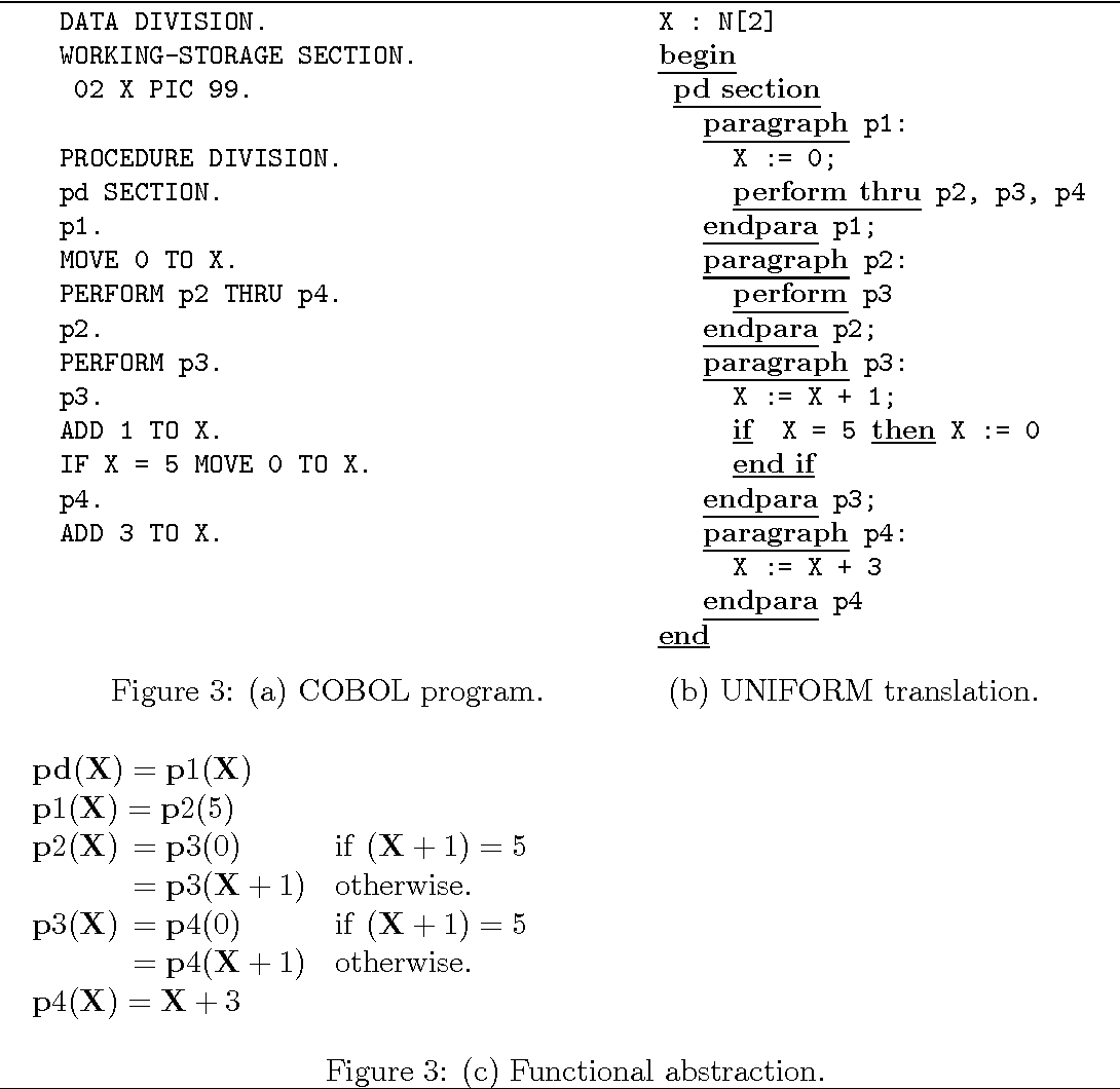 Figure 3 from Reverse-engineering Cobol via formal methods