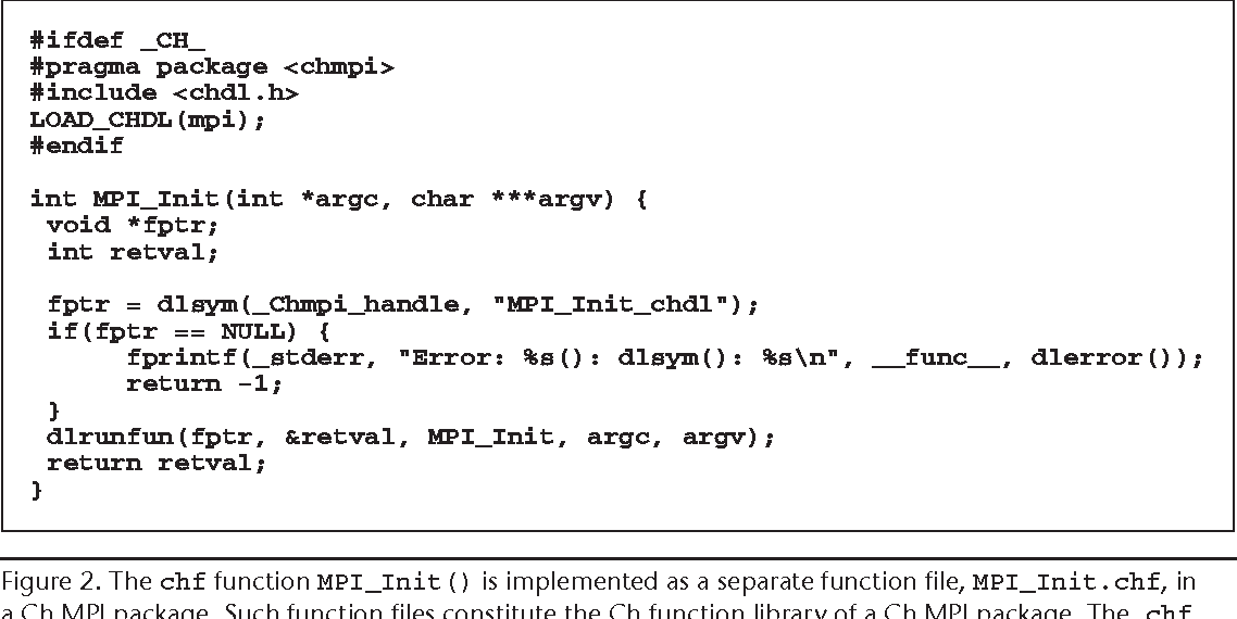 Figure 2 from Ch MPI: Interpretive Parallel Computing in C