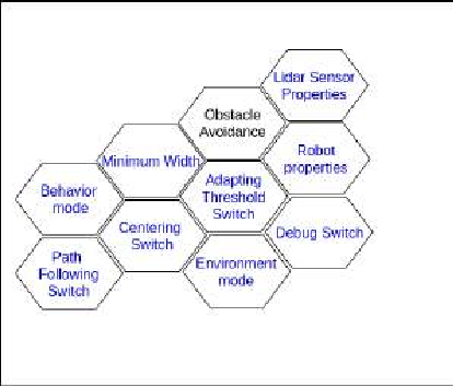 ROS Navigation Stack for Smart Indoor Agents - Semantic Scholar