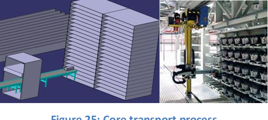 Pdf Development Of A Smart Production Line For Large Cfrp Box Structures Semantic Scholar