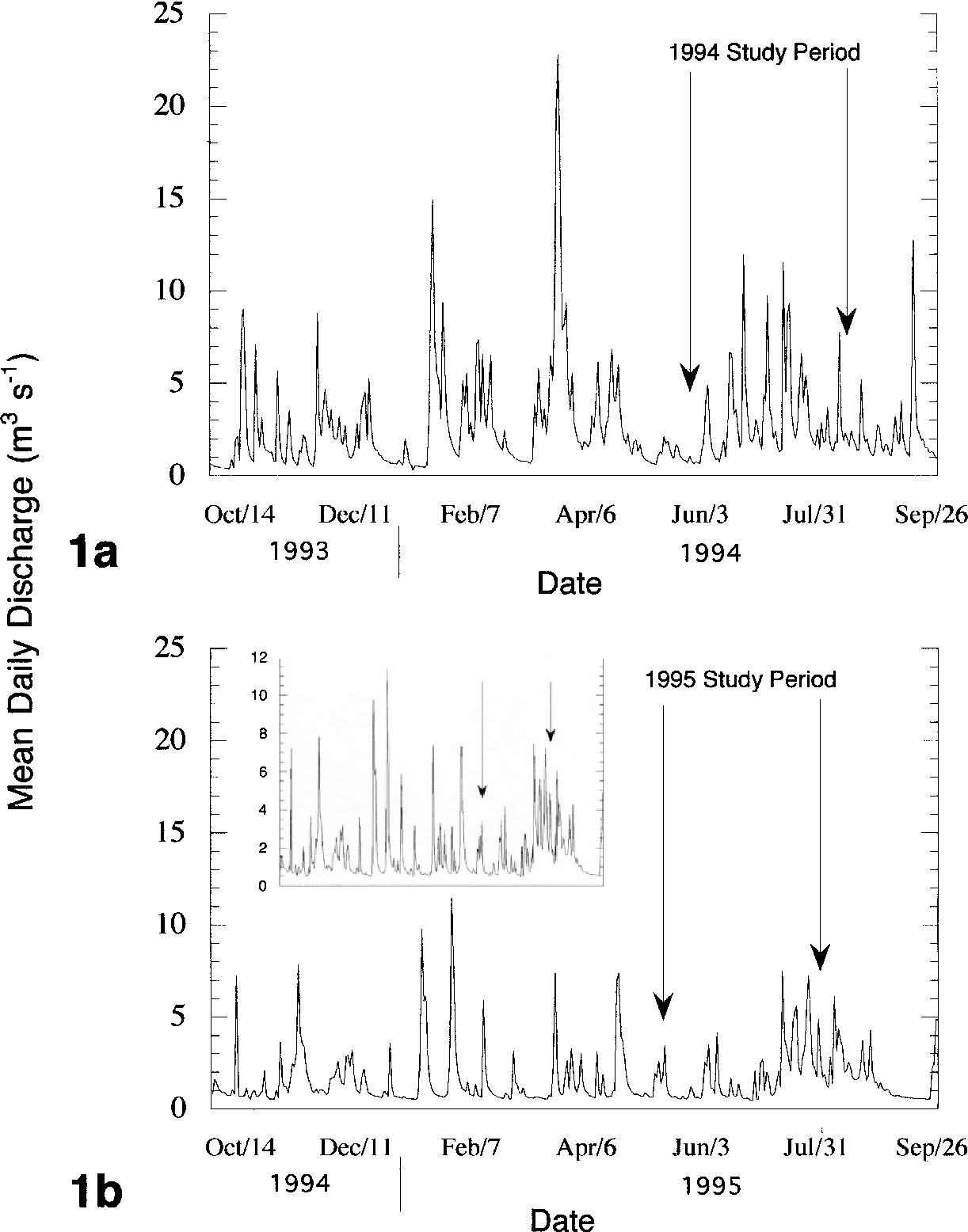 PDF] Life Cycle of a Torrenticolous Hawaiian Chironomid