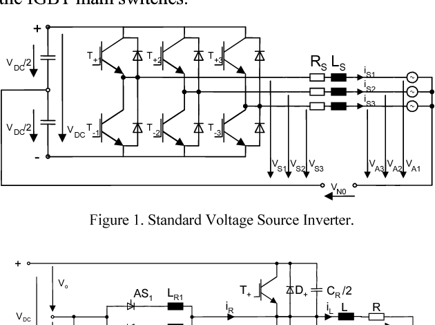 A 2D-hysteresis current control for a three phase voltage