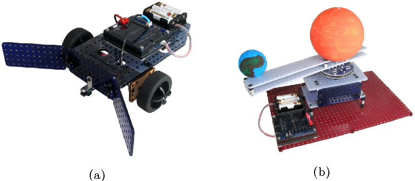 UNC++Duino: A Kit for Learning to Program Robots in Python
