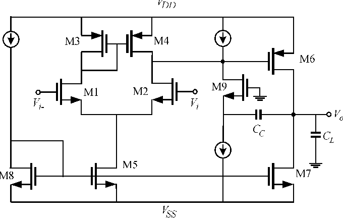 Design procedure for two-stage CMOS operational amplifiers