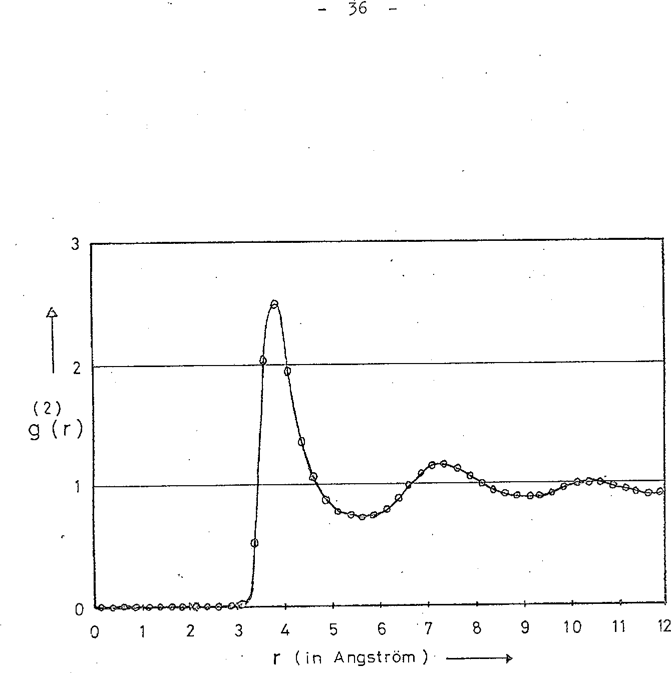 Molecular dynamics investigation of a free surface of liquid