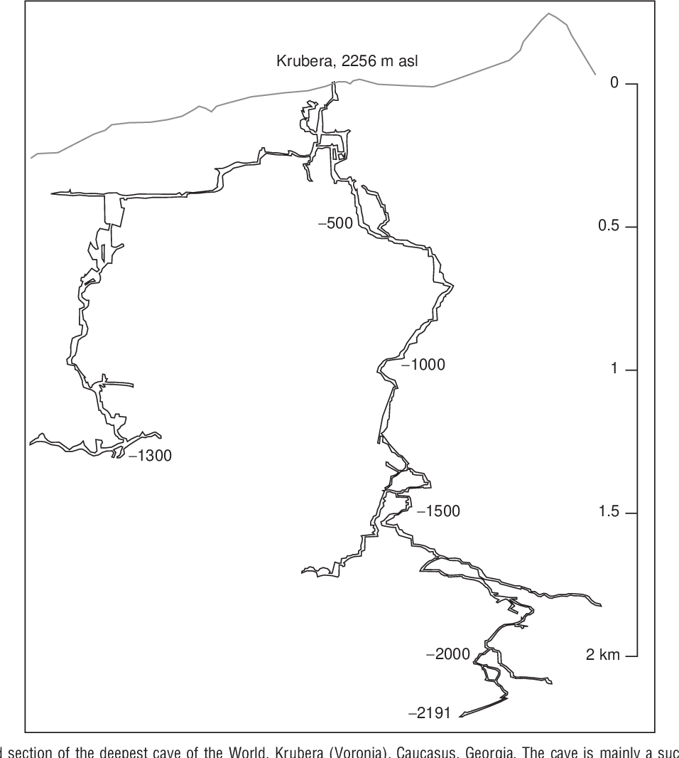 Figure 7 From 6 18 Large Epigenic Caves In High Relief Areas Semantic Scholar