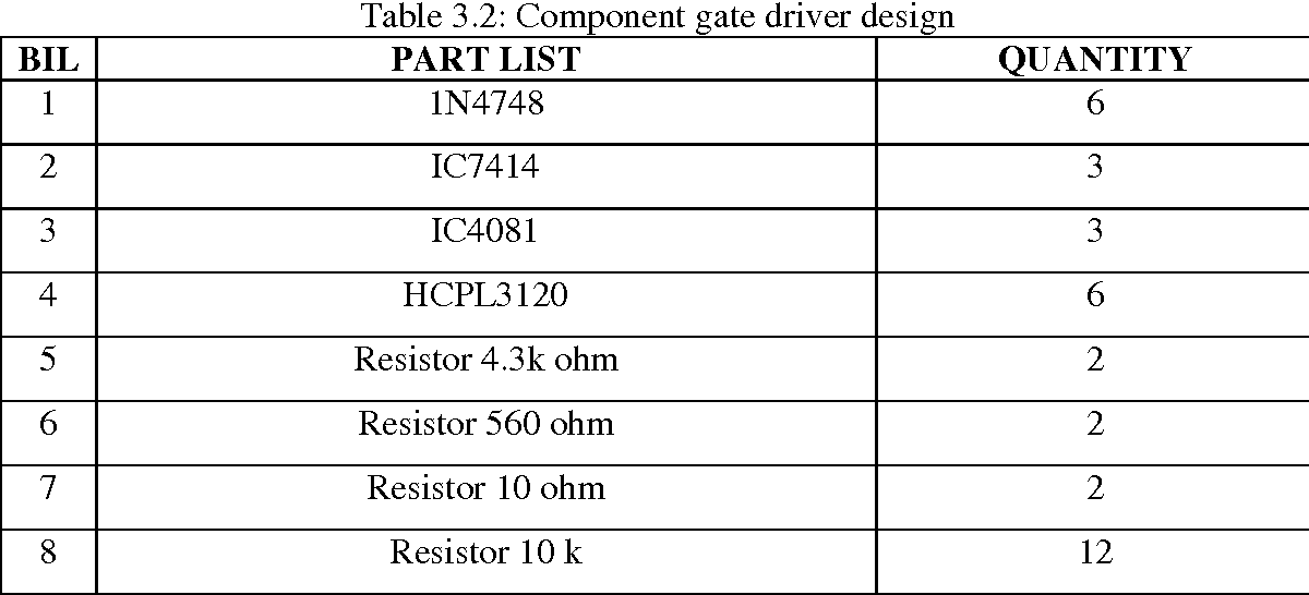 Table 3 2 from PI VOLTAGE CONTROL TECHNIQUE FOR 3 PHASE