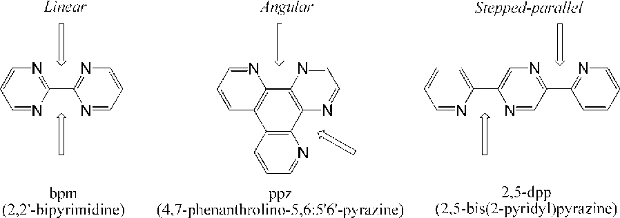Figure 1 From Stereochemical Effects On Intervalence Charge Transfer Semantic Scholar
