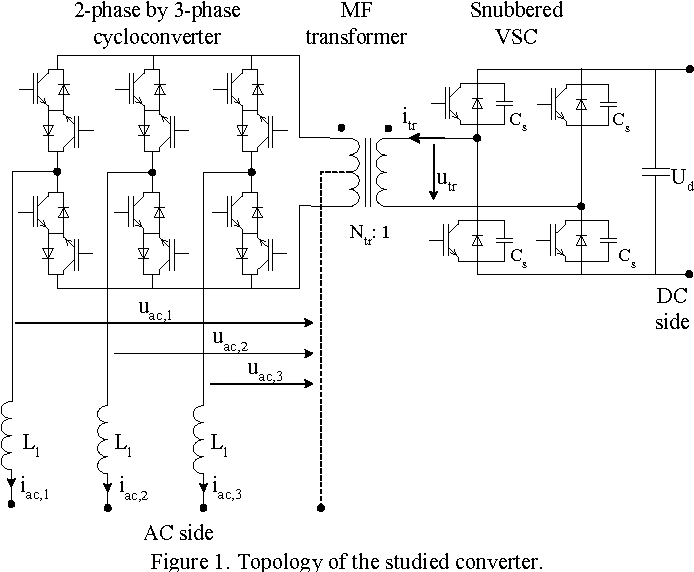 Figure 1 from A Three-Phase Soft-Switched Isolated AC/DC ... on