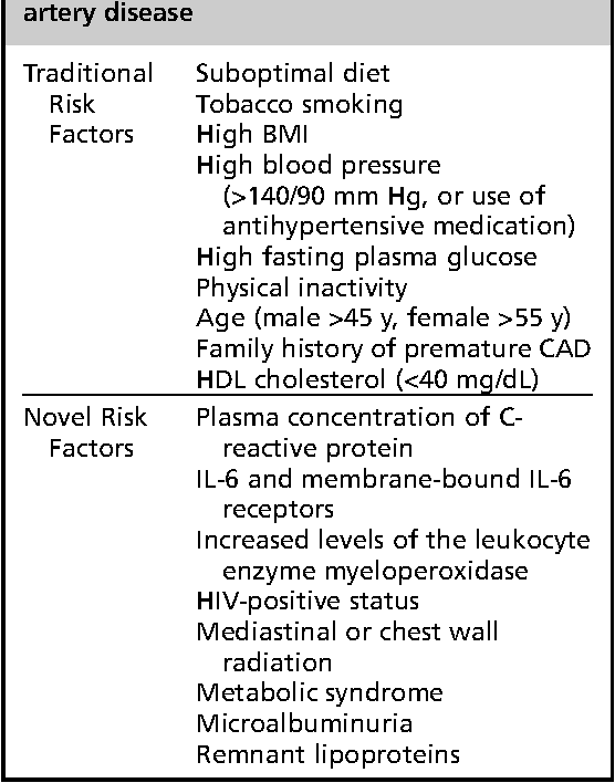 Epidemiology, Traditional and Novel Risk Factors in Coronary