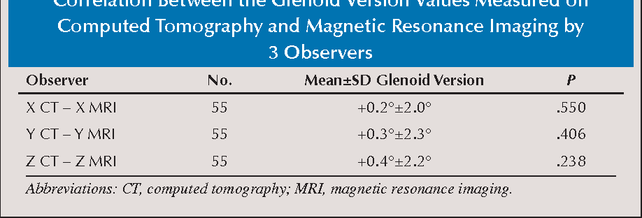 PDF] Comparison of Magnetic Resonance Imaging and Computed