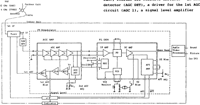 Fm Circuits