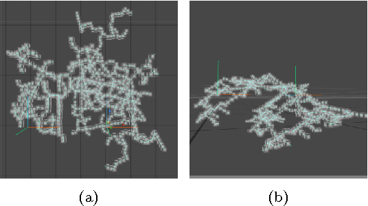 Figure 4 from Procedural Generation of 3D Caves for Games on