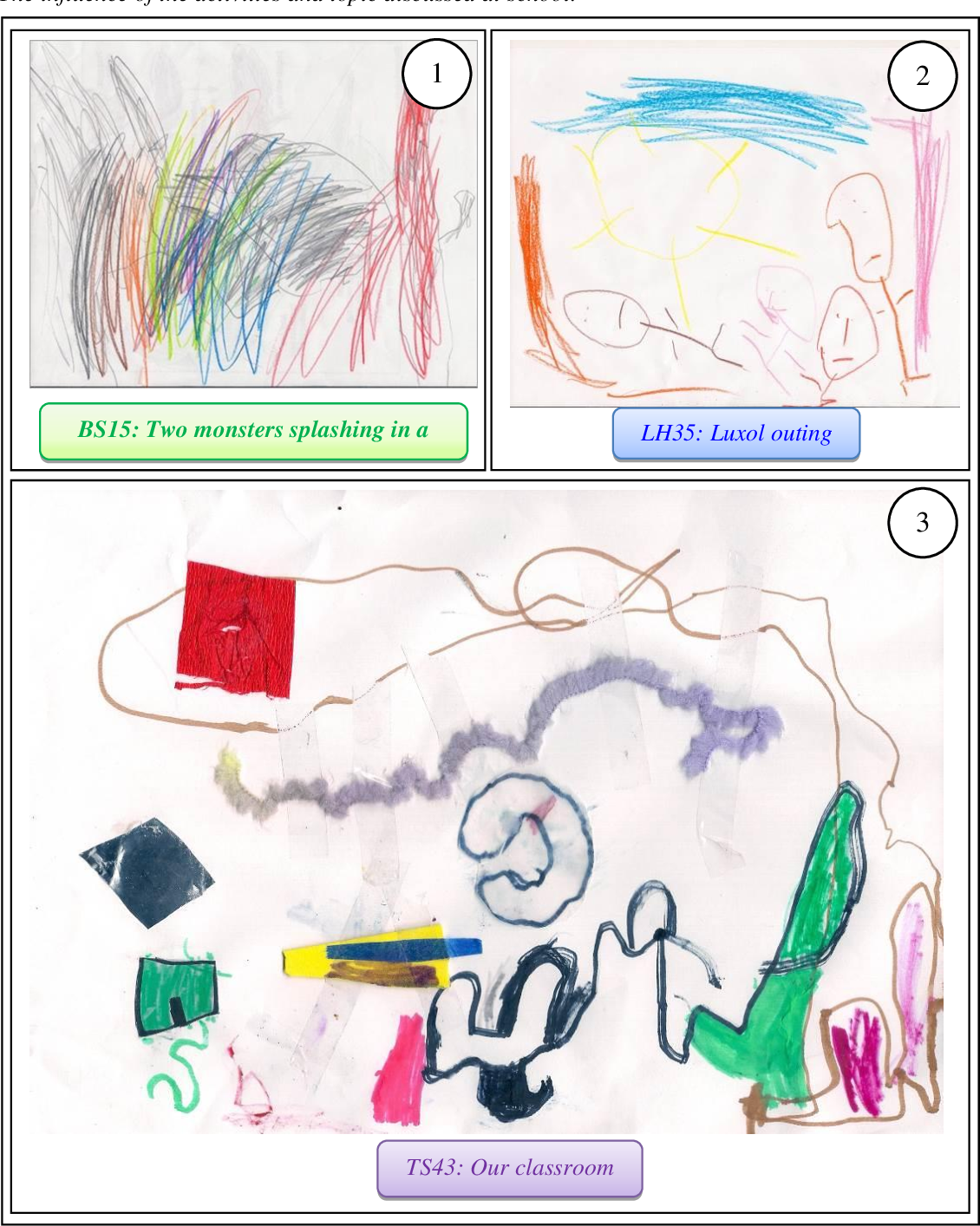 How to Encourage Drawing in Young Children
