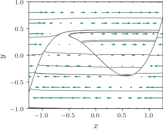 Figure 12 from Trajectory-free approximation of phase space