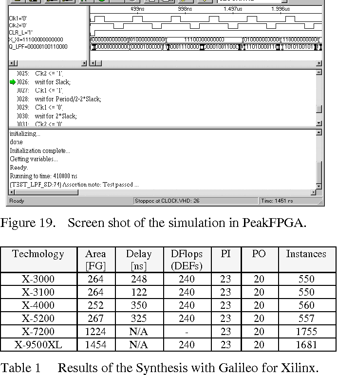 Table 1 from Simulink/Matlab-to-VHDL Route for Full-Custom