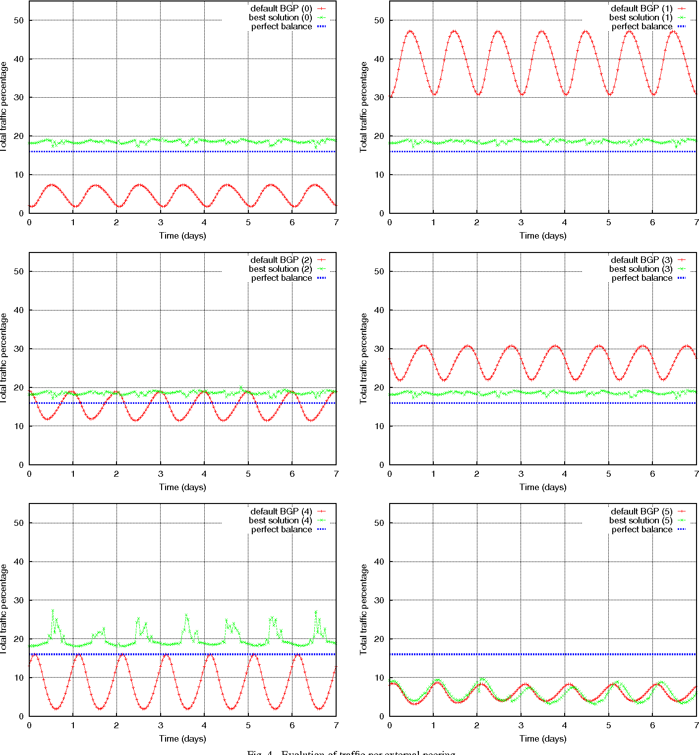 Ass Traffic 1 tweak-it: bgp-based interdomain traffic engineering for