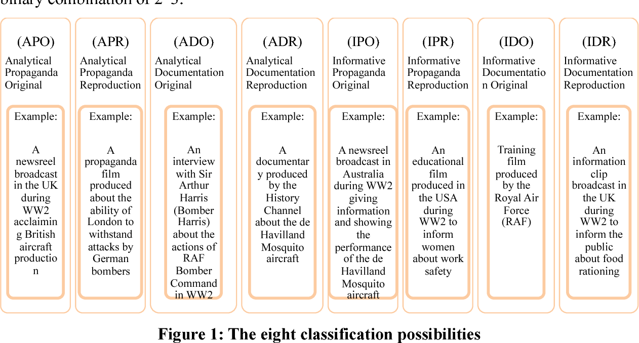 Pdf Using Video Data In Project Management Research Semantic Scholar