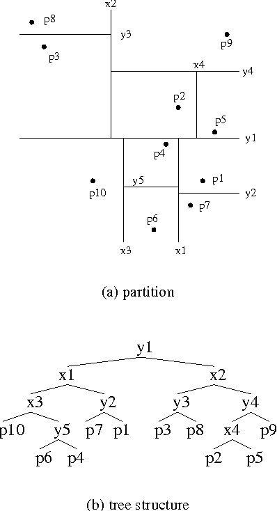 Figure 2 from Using k-d trees for robust 3D point pattern