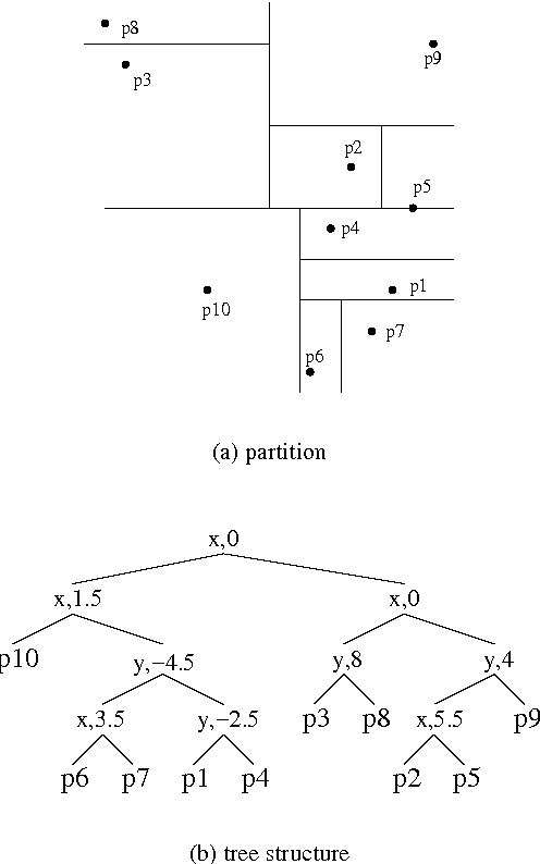 Figure 3 from Using k-d trees for robust 3D point pattern