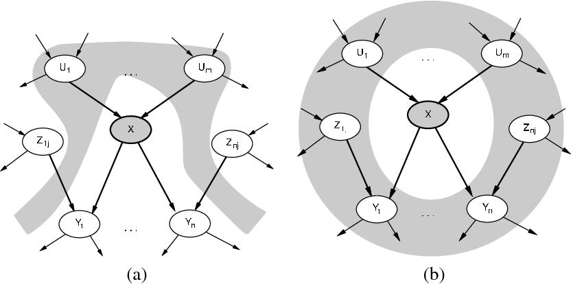 figure A.6