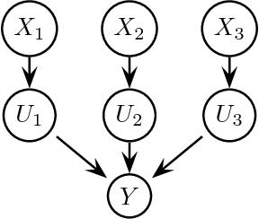 figure A.8