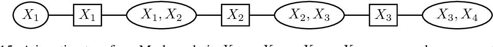 figure B.15
