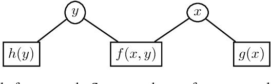 figure B.22