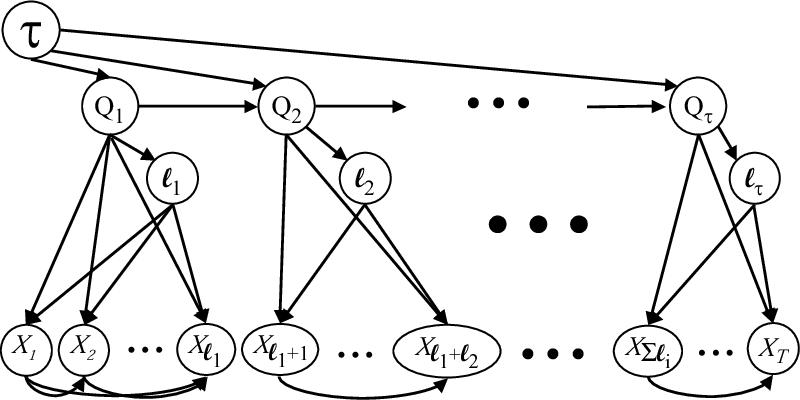 figure 2.26