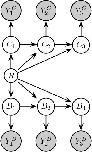 figure 3.17