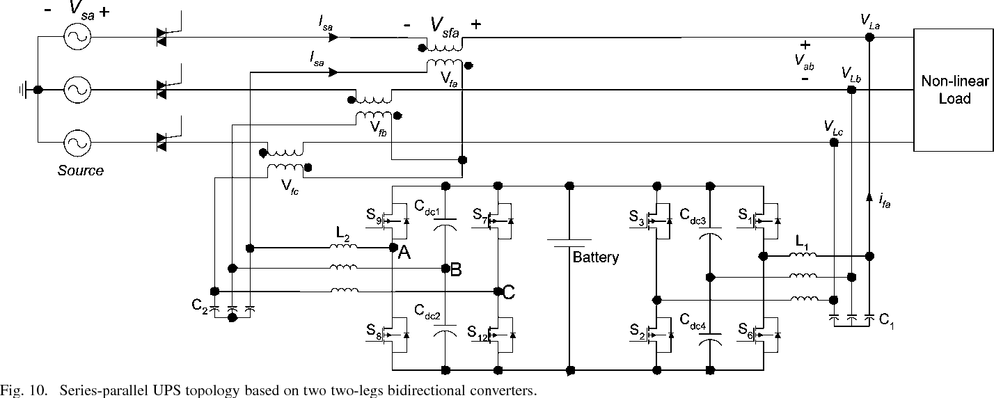 Digital Control of Three-Phase Series-Parallel