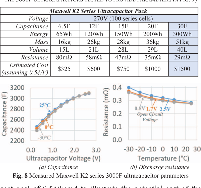 Modeling of low-temperature operation of a hybrid energy