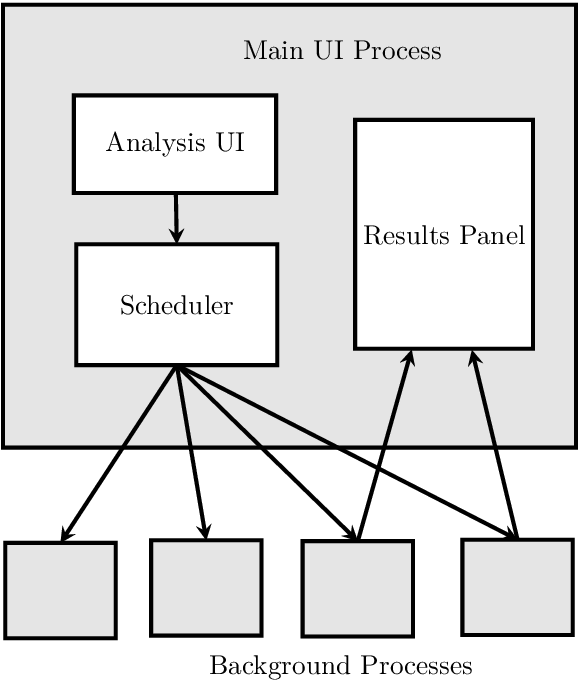 Design Of Experiments Semantic Scholar